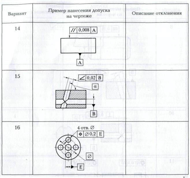Гост 30893.2-2002 основные нормы взаимозаменяемости. общие допуски. допуски формы и расположения поверхностей, не указанные индивидуально