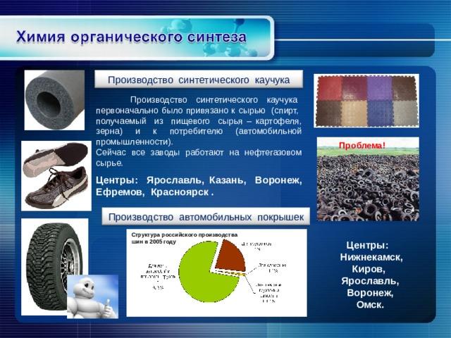 Натуральный и синтетический каучук - свойства каучука   пластэксперт - все о пластиках и полимерах
