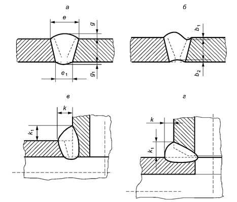 Что такое катет сварочного шва и как он измеряется?