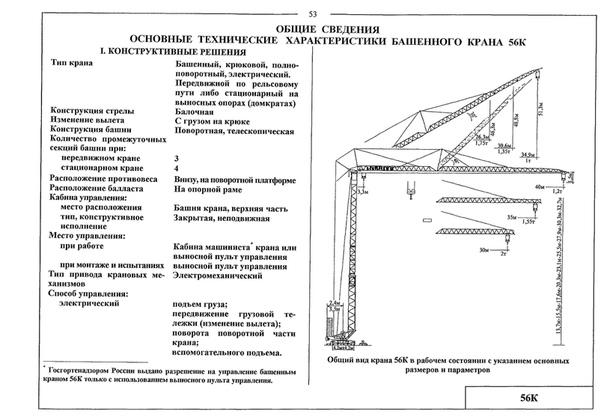 Башенный кран на рельсовом ходу кб-403 технические характеристики, чертеж и схема, грузоподъемность, монтаж, размеры и вес