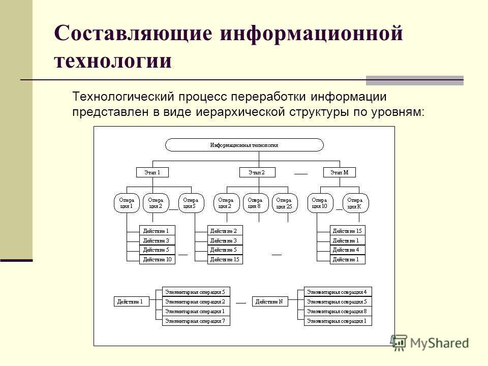 Станочные приспособления: классификация, проектирование, расчет