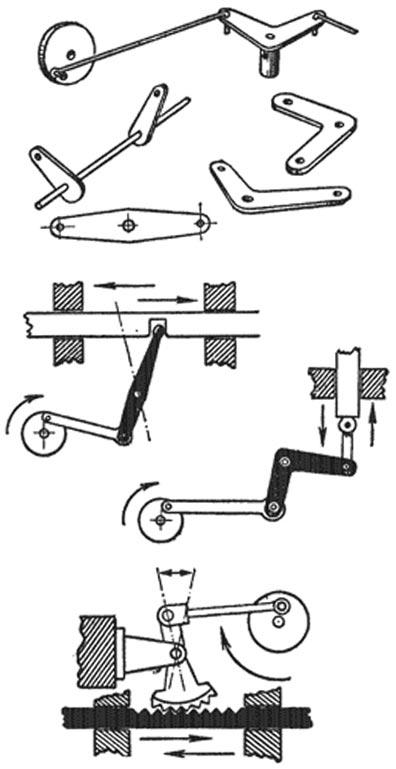 Механические передачи виды передач расчет передаточных отношений. - презентация