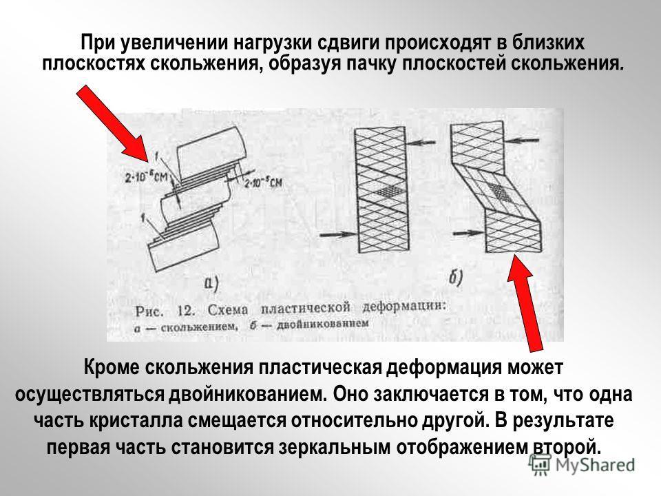 Пластическая деформация материалов