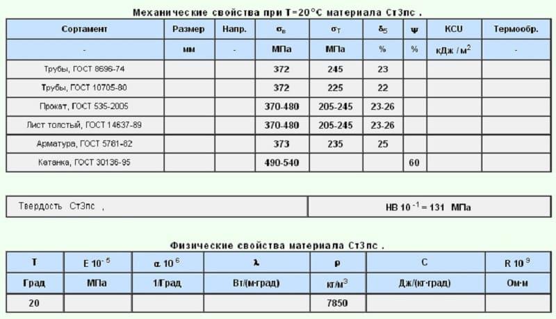 Сталь 08х18н10