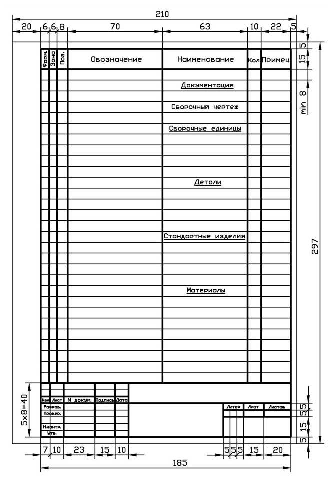 Таблица спецификации на чертеже - moy-instrument.ru - обзор инструмента и техники