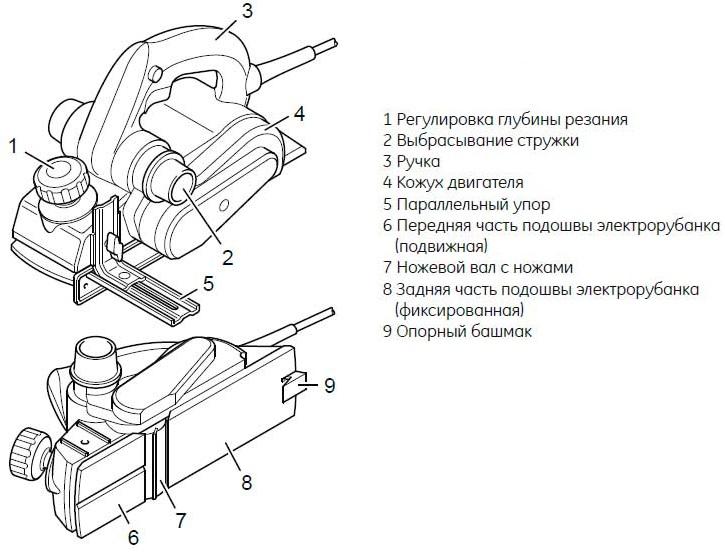 Как сделать из электрорубанка рейсмус и фуганок своими руками