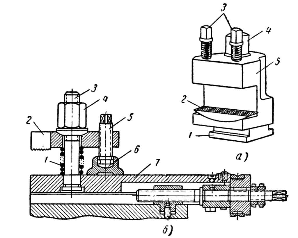Виды и варианты конструкций токарных резцедержателей