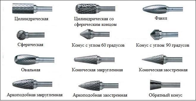 Виды твердосплавных фрез для обработки по металлу