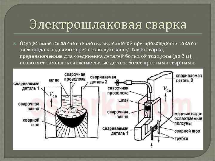 Свойства и применение электрошлаковой сварки