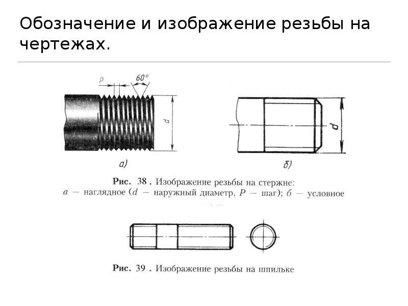 Условное изображение и обозначение резьбы на чертежах