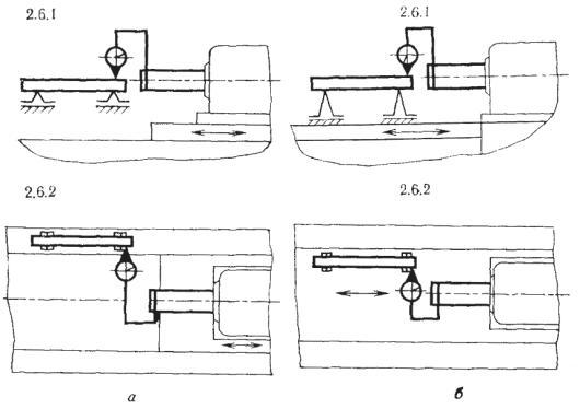 Проверка сверлильных станков на геометрическую и технологическую точность