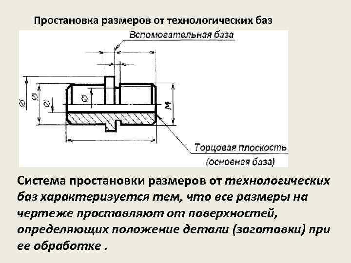Конструкторские и технологические базы