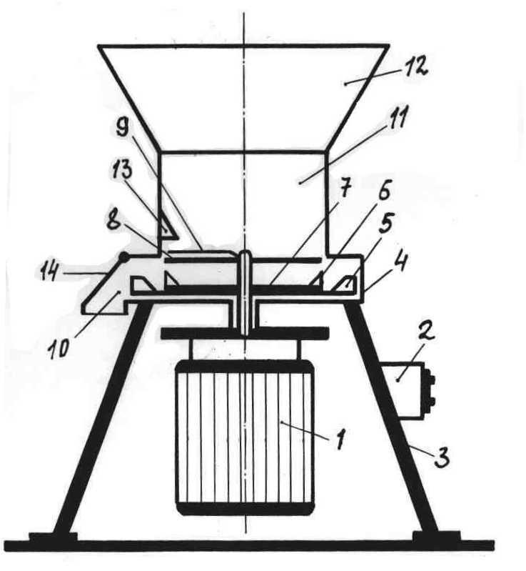 Дробилка для пластика своими руками: чертеж и сборка измельчителя