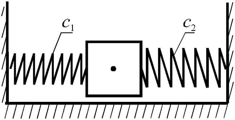 Последовательное соединение пружин разной жесткости - металлы и металлообработка