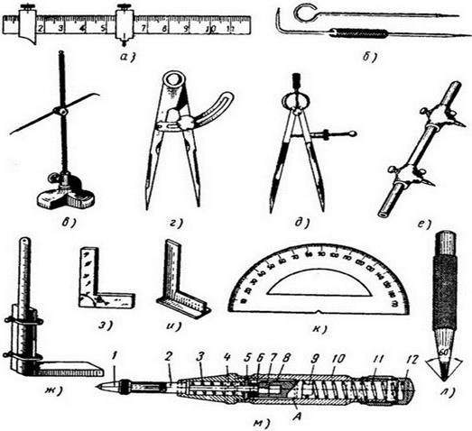 Слесарно-сборочные инструменты. работы по металлу