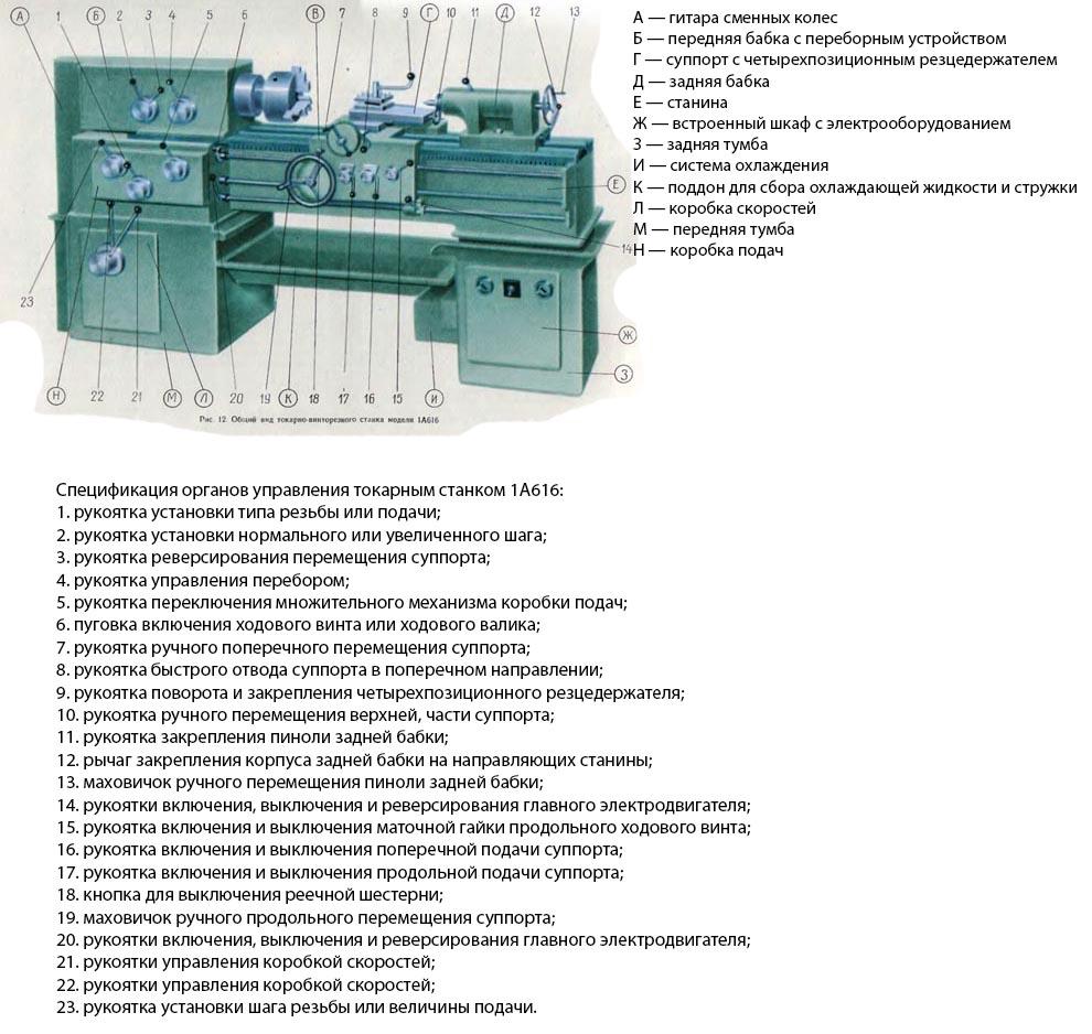 Токарный станок 1к62 – устройство, электрическая схема, инструкция по эксплуатации + видео