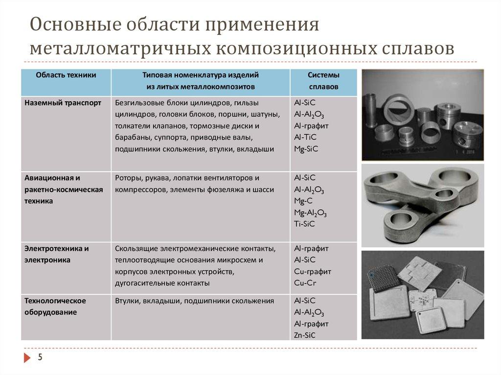Фехраль: назначение, характеристики, температура плавления