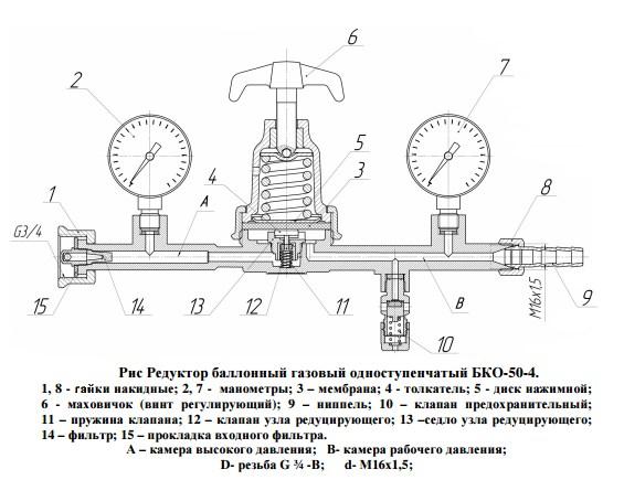 Редуктор кислородный | назначение и устройство, принцип работы кислородного редуктора - на промышленном портале myfta.ru