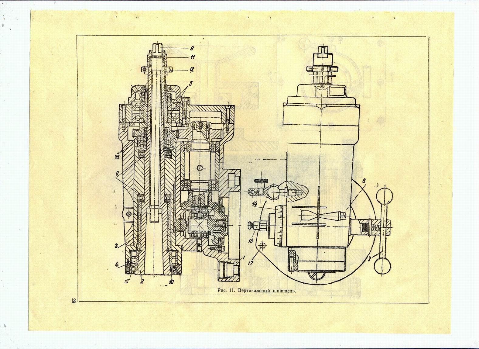 Шпиндель станка: типы, принцип работы, устройство