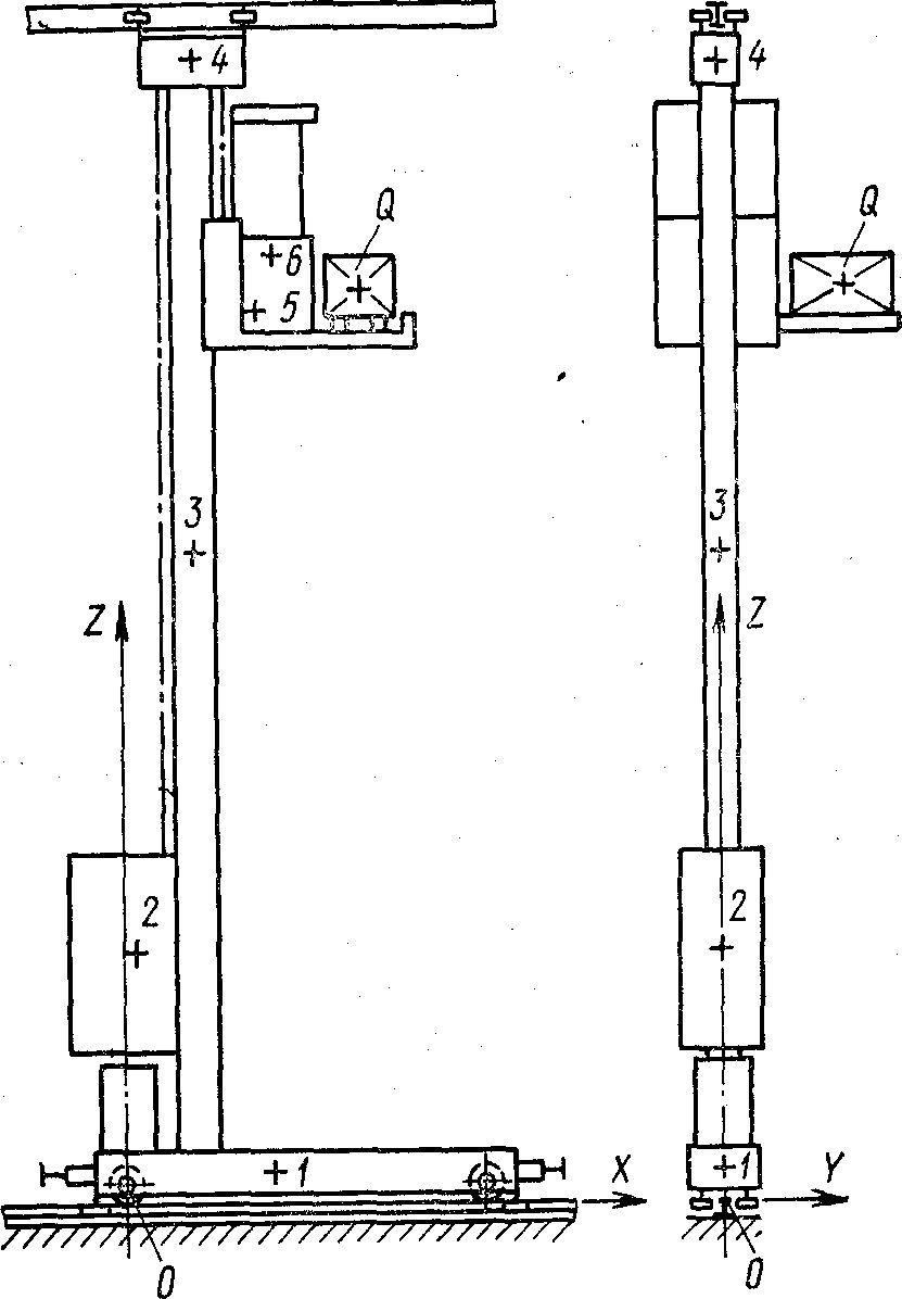 Описание принципа работы и устройства мостовых кранов разных типов — выявляем все нюансы