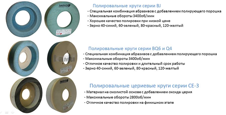 Алмазные шлифовальные круги: гибкий диск для болгарки агшк и ск-тдр, чашечные (чашка) и другие круги для заточки инструментов, гост