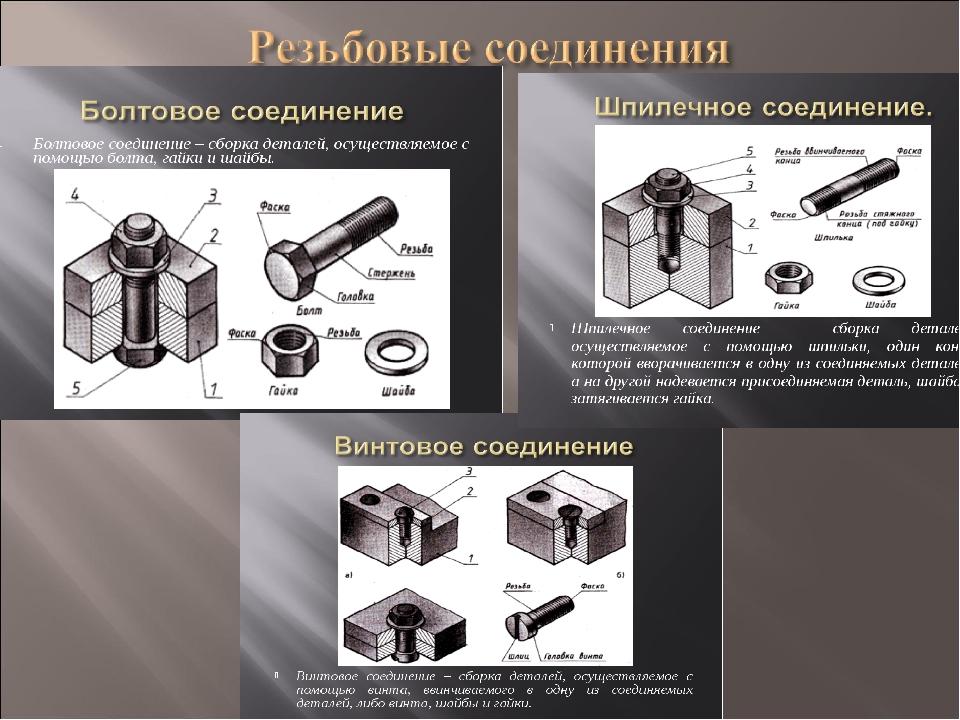 Курсовая работа: разработка технологического процесса изготовления типовой детали - вал шлицевой (тм-30), сталь 45