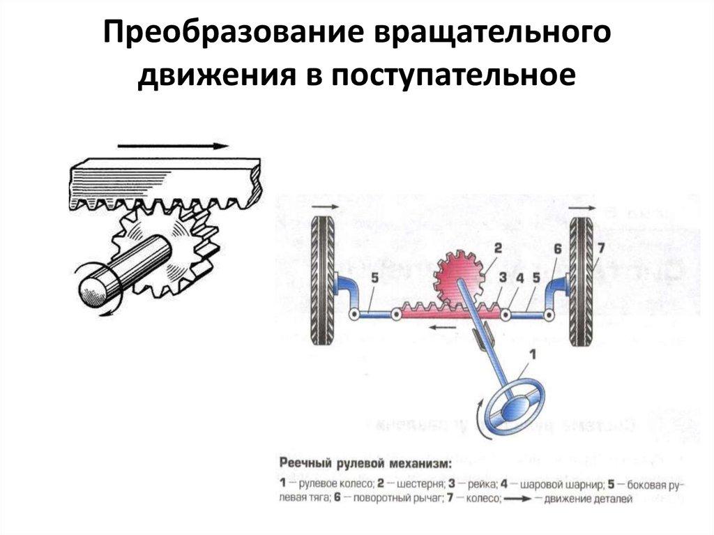 Зубчатые передачи: виды, материалы для изготовления, способы обработки и расчёты зацеплений