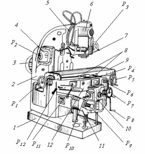 Горизонтально-фрезерные станки: модели, технические характеристики, устройство, назначение