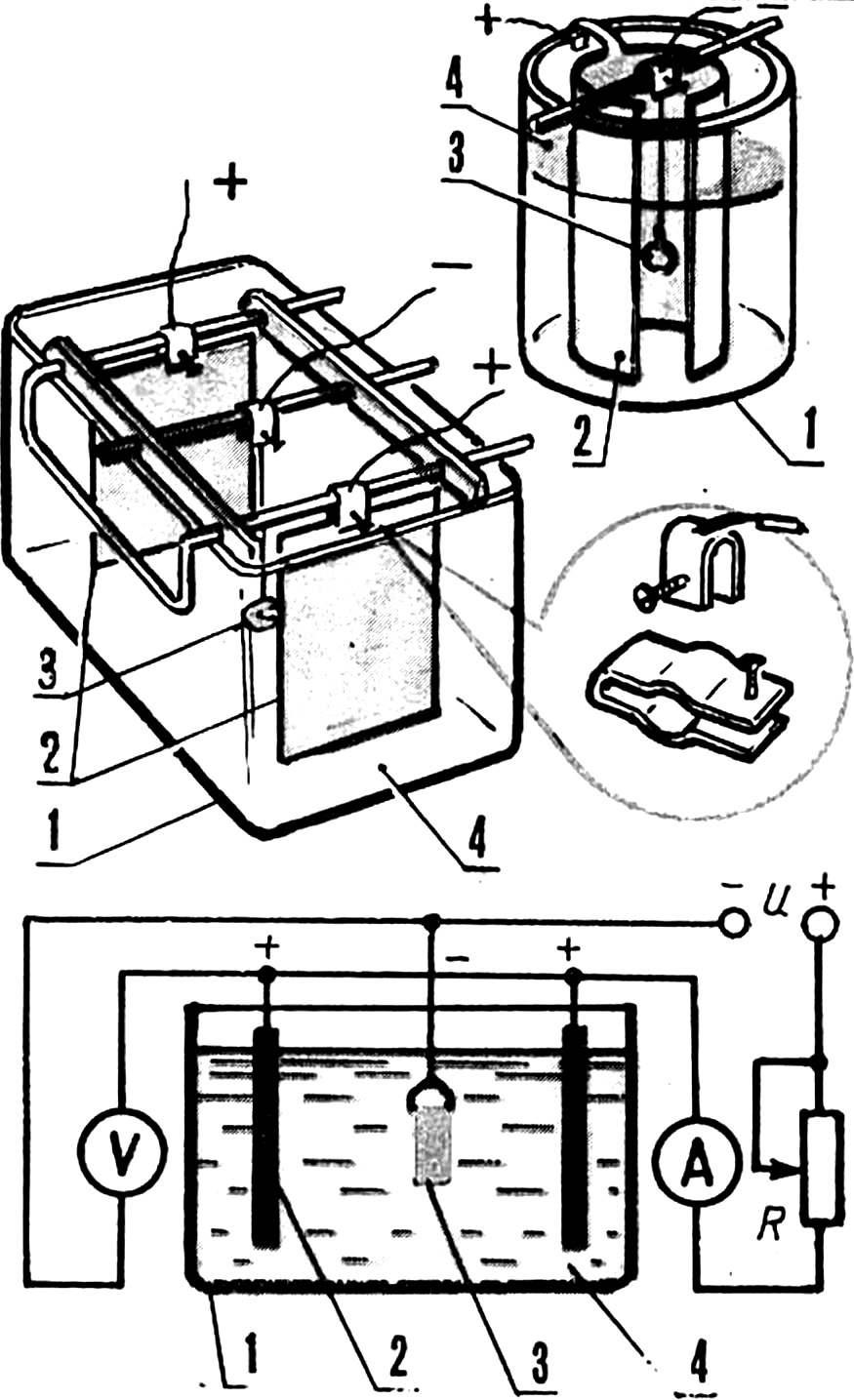 Процесс меднения в домашних условиях - пошаговое описание