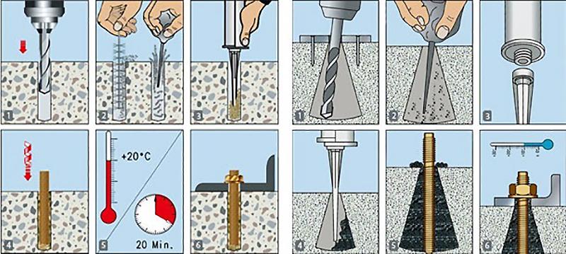 Разновидности анкерных болтов для бетона