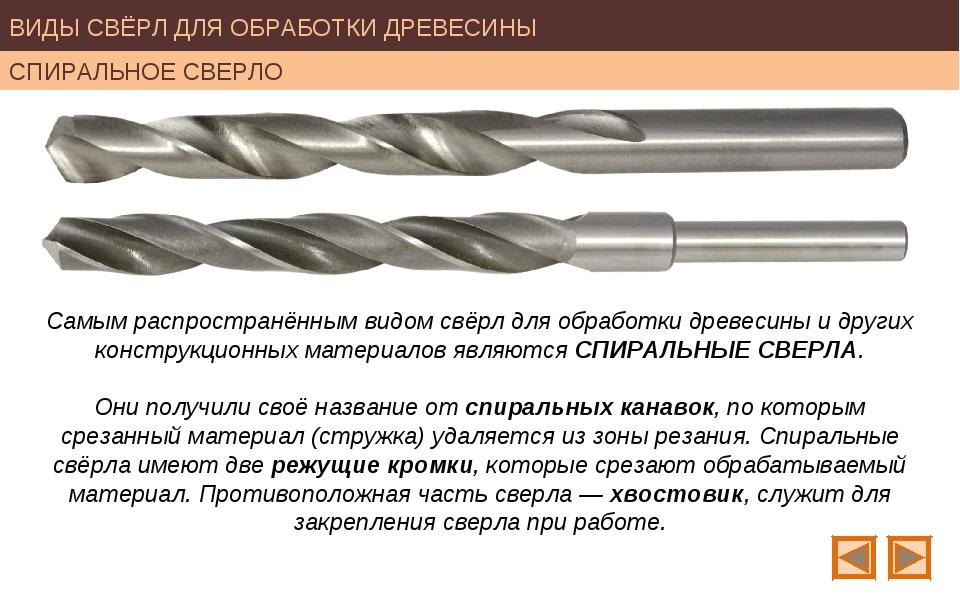 Сверла по металлу: 105 фото характерных особенностей инструмента и его особенности