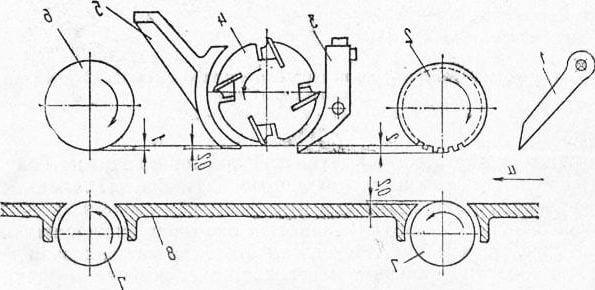 Как сделать рейсмус своими руками: чертежи самодельного строгального станка