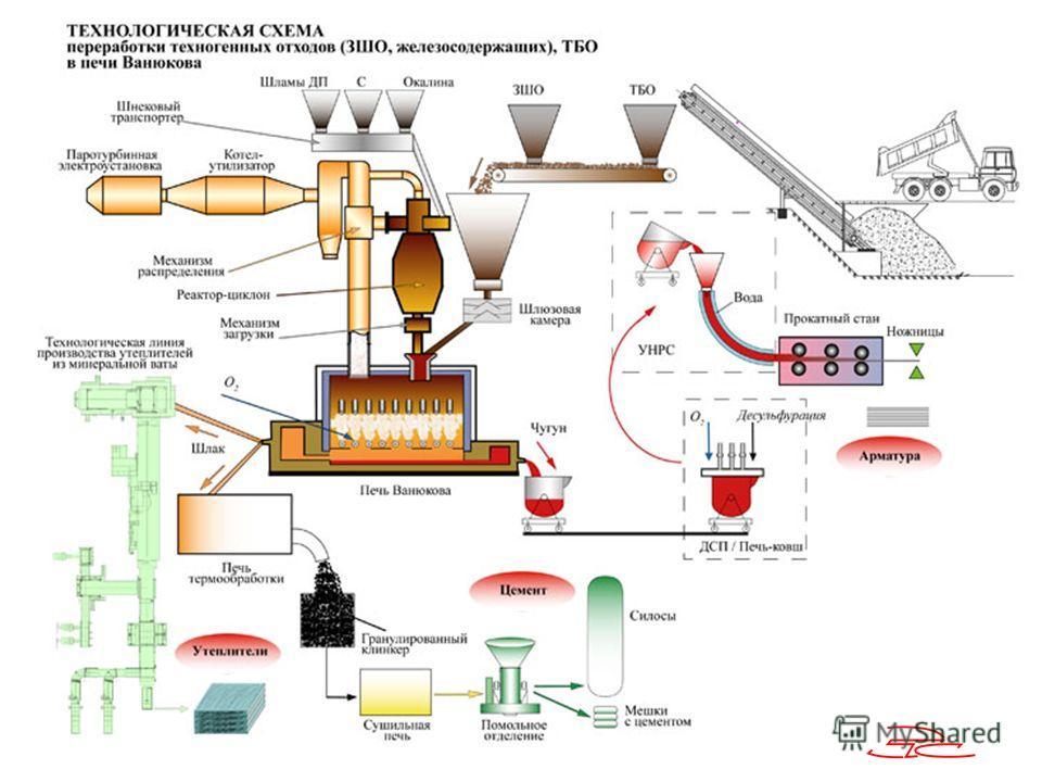 Вакуумная металлизация — технологический процесс, область применения, преимущества