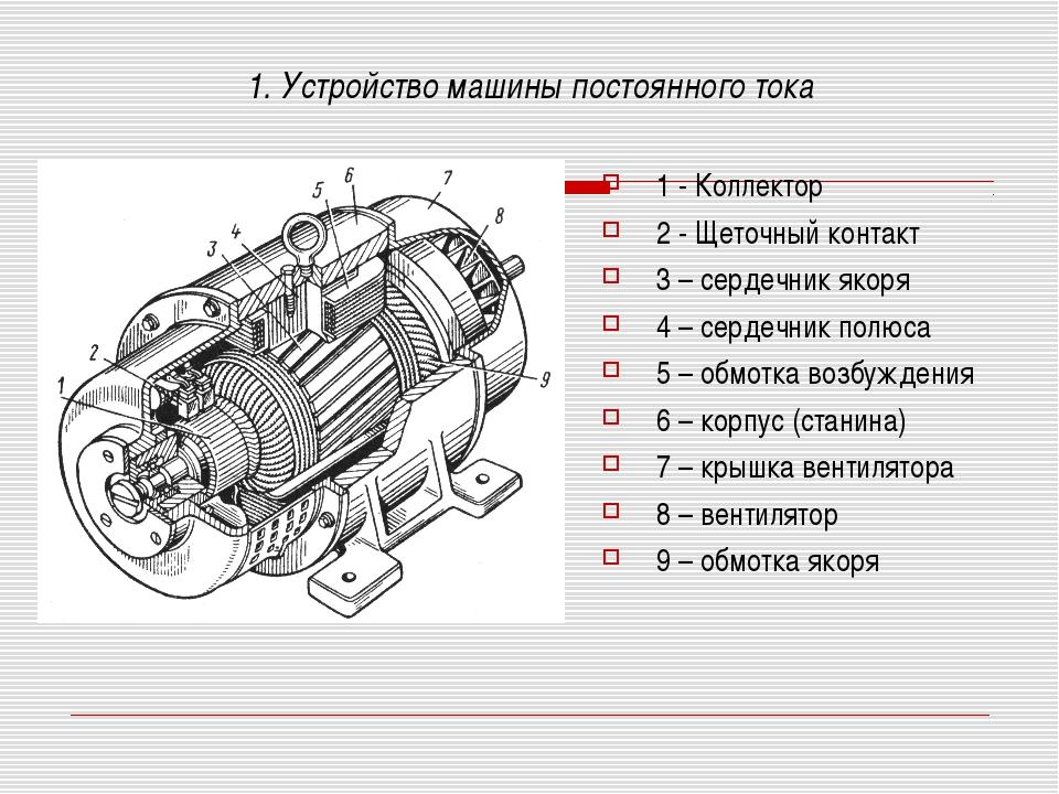 Конструкция асинхронного электродвигателя: устройство механизма от а до я! применение и характеристики современных электродвигателей (160 фото)