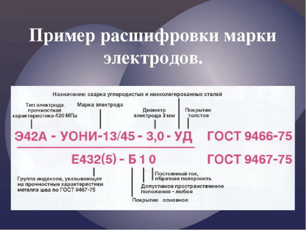 Паспорт на электроды э42 скачать