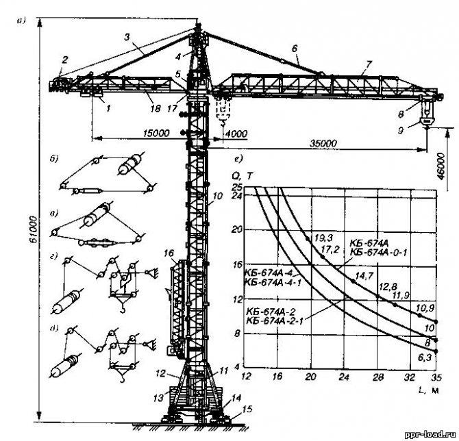 Башенный кран — википедия. что такое башенный кран