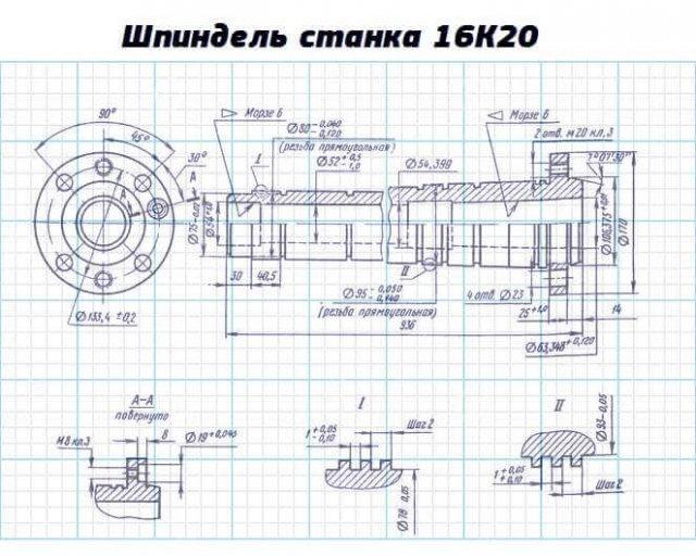 Работа на токарном станке или управление токарным станком