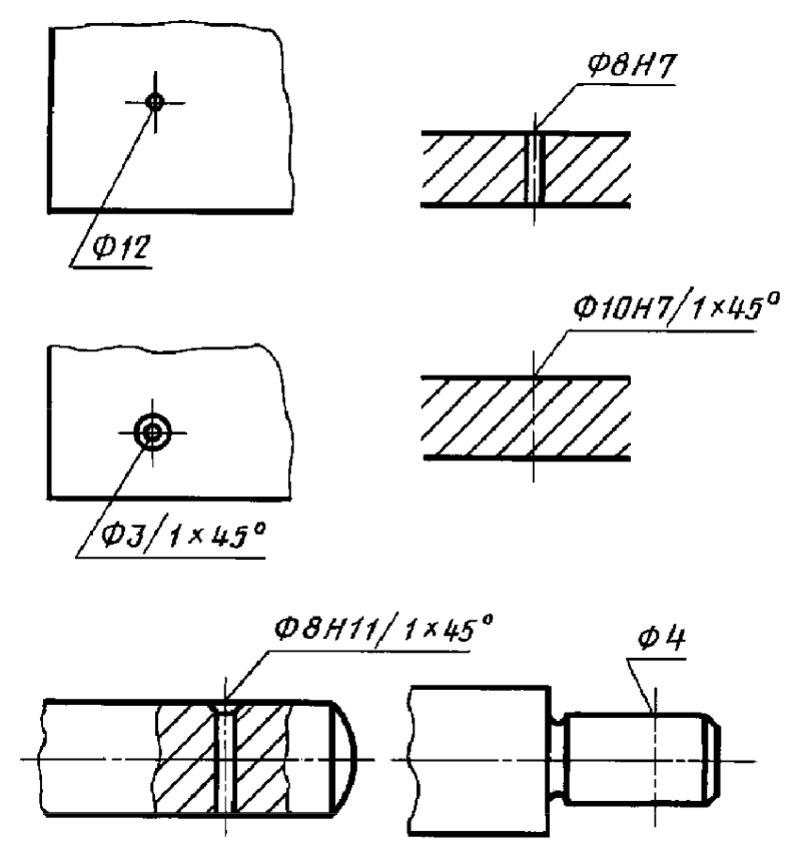Расположение видов на чертеже
