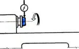 Испытание и проверка станков на геометрическую точность