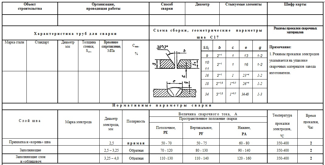 Протокол и технологическая карта на сварку полиэтиленовых труб | сварка и сварщик