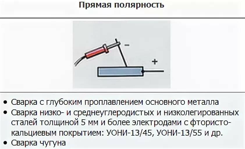 Обратная и прямая полярность при сварке инвертором