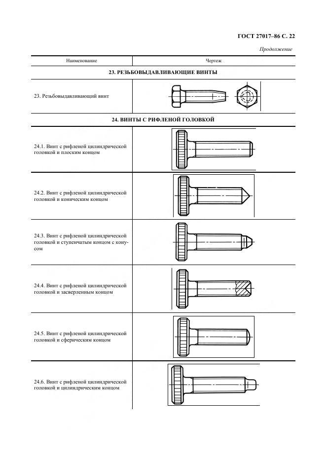 Гост 397-79 шплинты. технические условия (с изменениями n 1-4)