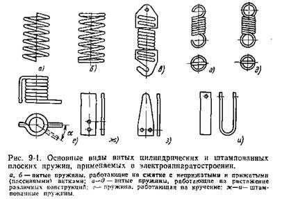 Пружинная сталь (рессорно-пружинная): особенности сплава, закалка