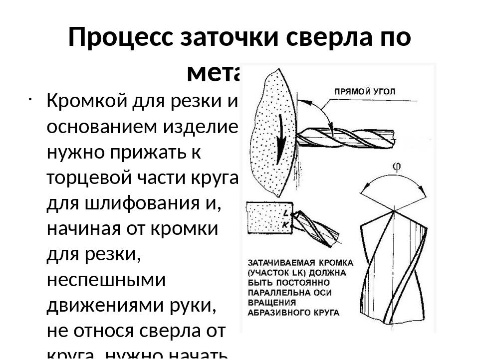 Заточка сверла по металлу - выбор инструмента и способа затачивания + видео