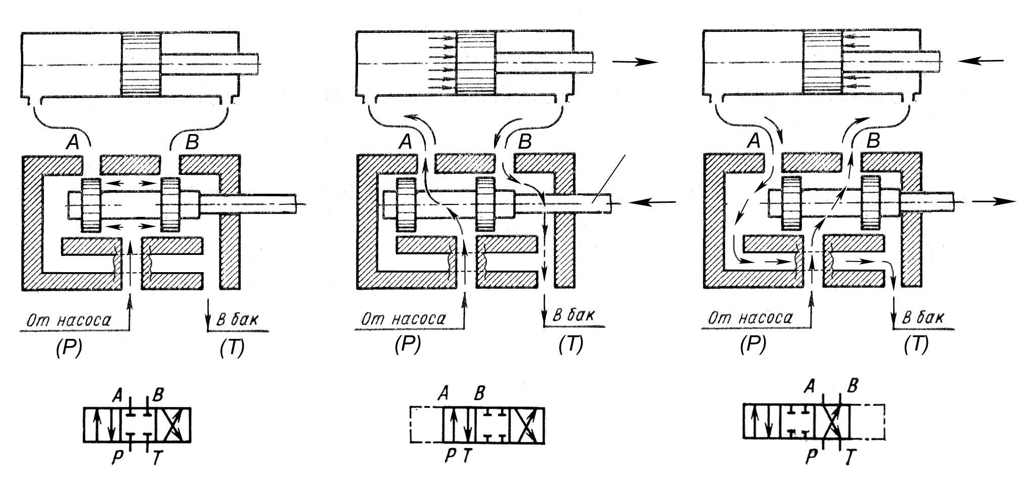 Принцип работы гидросистемы трактора