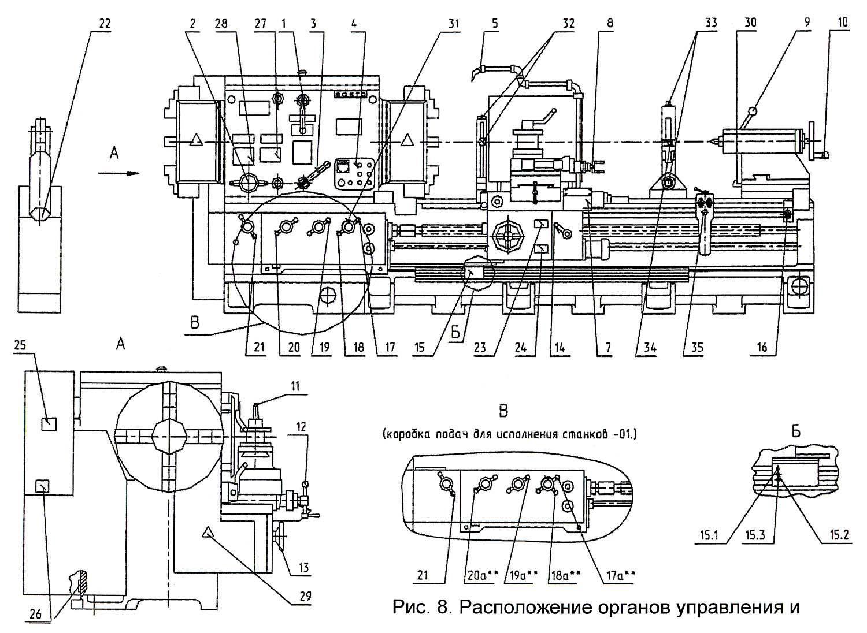 Трубонарезной станок 1н983 – трубонарезной станок 1н983: технические характеристики, паспорт, устройство