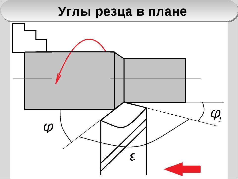 Способы и полезные советы при заточке резцов для токарного станка по металлу