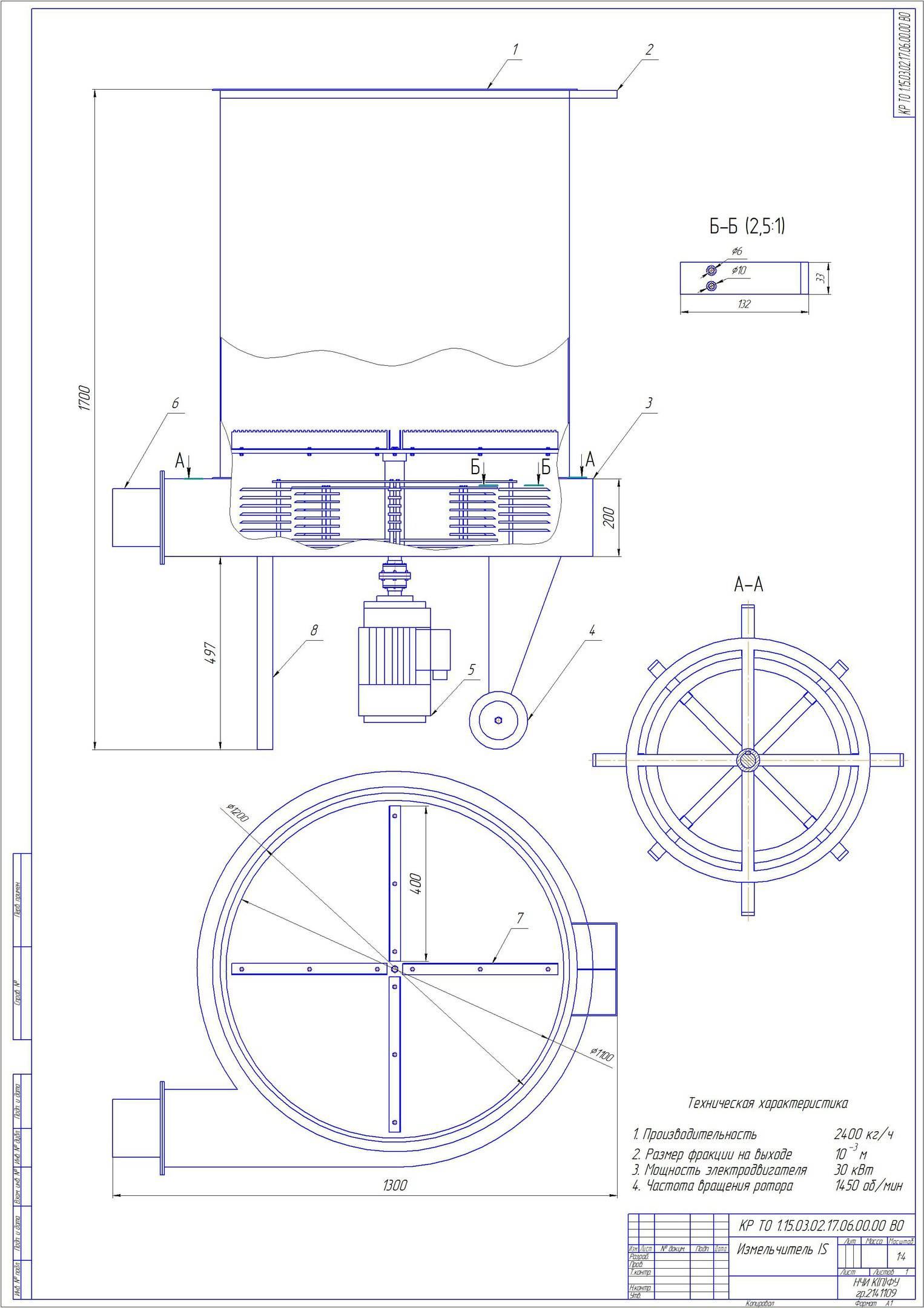 Молотковая дробилка для зерна (зернодробилка): принцип, устройство