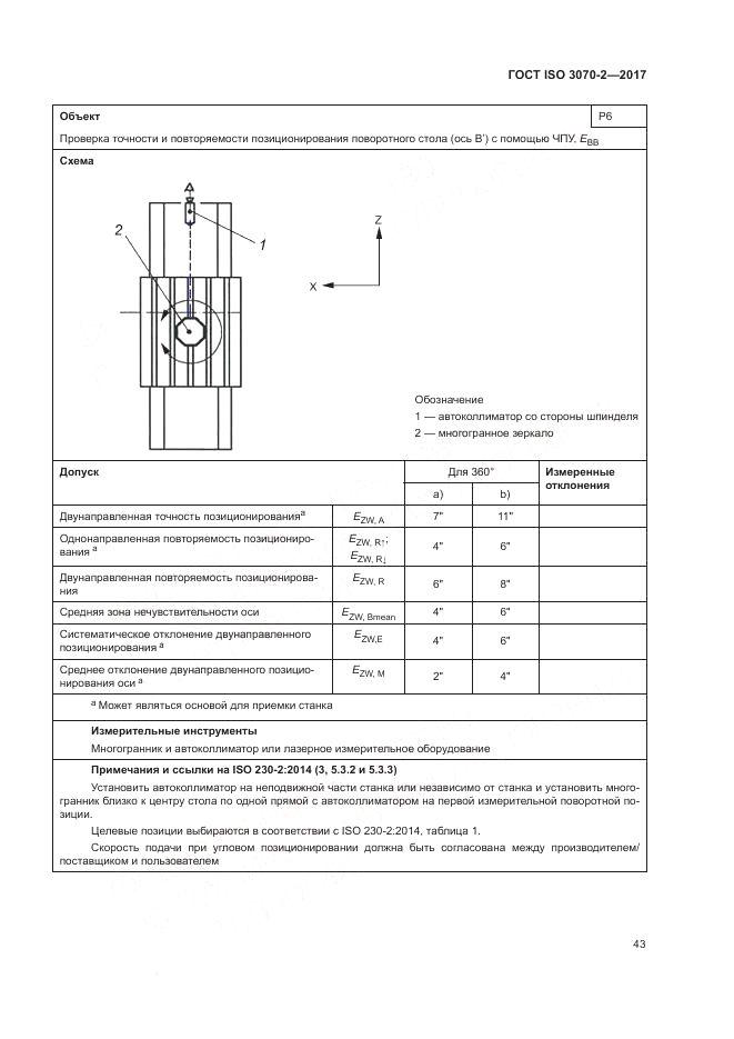 Проверка оборудования по точности. стандарт предприятия