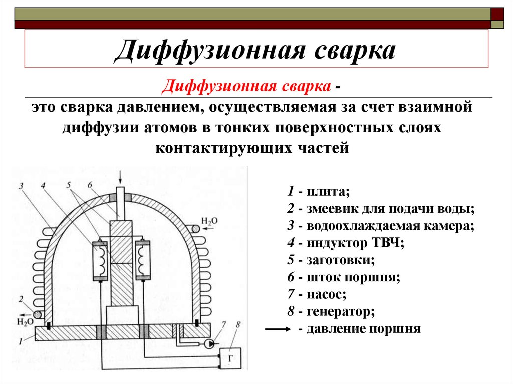 Процесс отжига стали